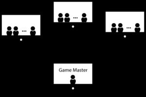 Massimo 3 connessioni